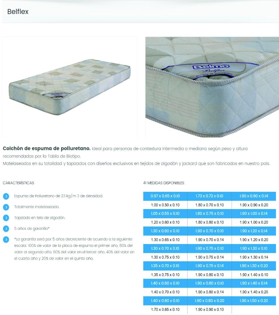 Muebles Latorre Mar Del Plata - Descripcion Belflex Muebles Latorre[mjhdah]https://http2.mlstatic.com/juego-mesa-120×70-con-4-sillas-eames-mar-del-plata-D_NQ_NP_930391-MLA26256231818_102017-F.jpg